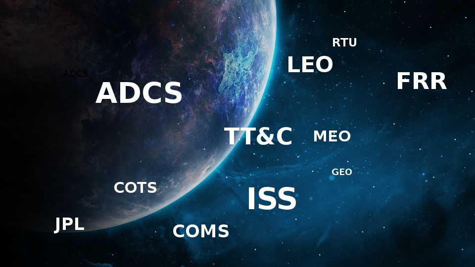 space with acronyms
